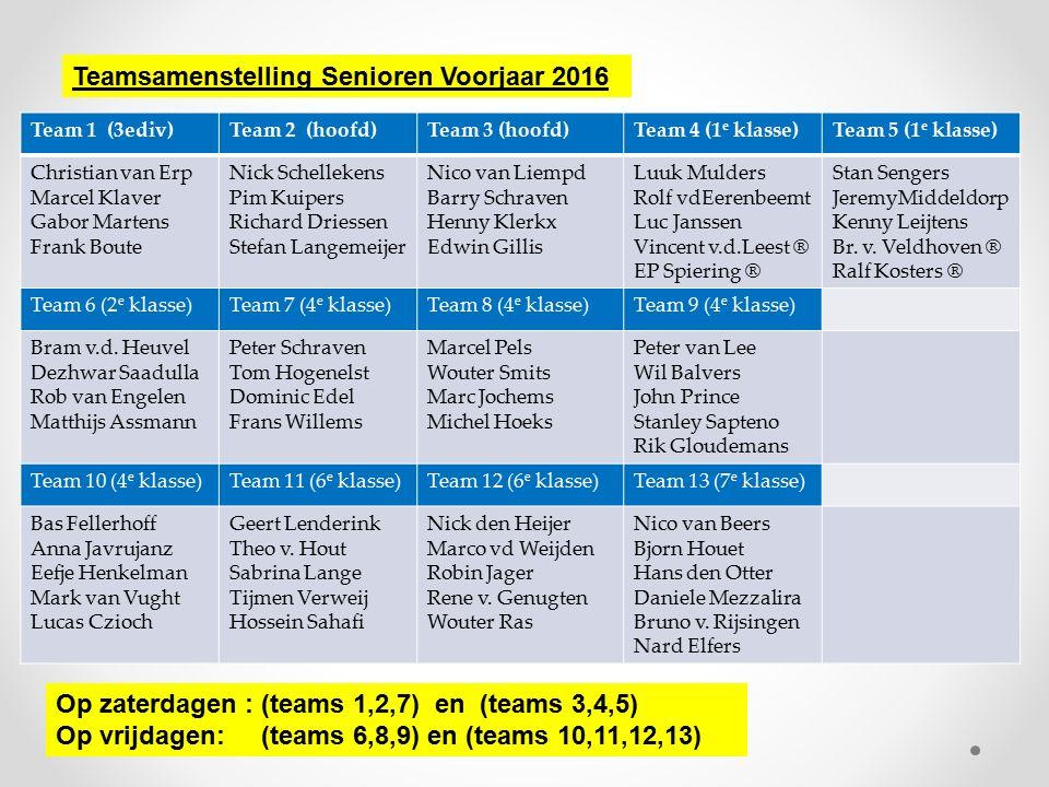 Team 1 (3ediv)Team 2 (hoofd)Team 3 (hoofd)Team 4 (1 e klasse)Team 5 (1 e klasse) Christian van Erp Marcel Klaver Gabor Martens Frank Boute Nick Schell