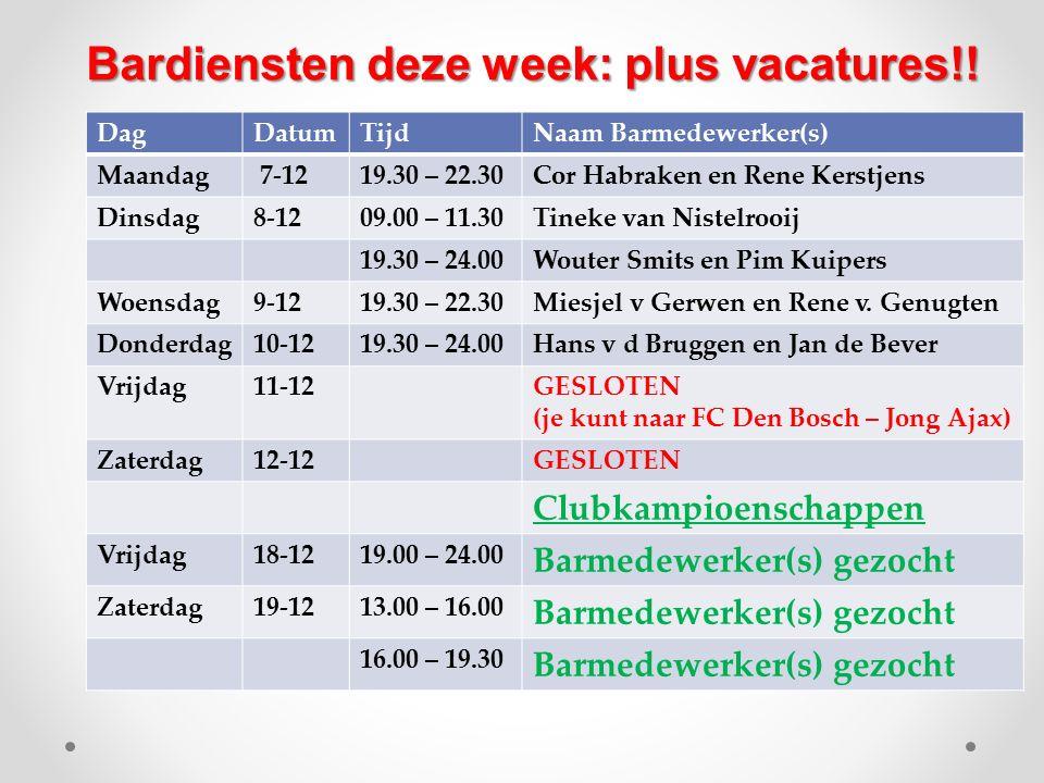 DagDatumTijdNaam Barmedewerker(s) Maandag 7-1219.30 – 22.30Cor Habraken en Rene Kerstjens Dinsdag8-1209.00 – 11.30Tineke van Nistelrooij 19.30 – 24.00