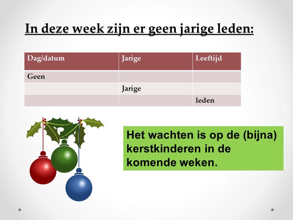 In deze week zijn er geen jarige leden: Dag/datumJarigeLeeftijd Geen Jarige leden Het wachten is op de (bijna) kerstkinderen in de komende weken.