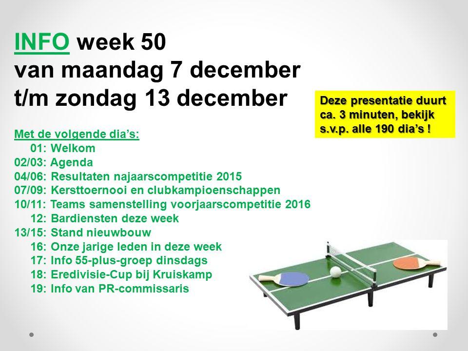 INFO week 50 van maandag 7 december t/m zondag 13 december Met de volgende dia's: 01: Welkom 02/03: Agenda 04/06: Resultaten najaarscompetitie 2015 07
