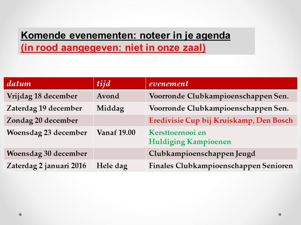 datumtijdevenement Vrijdag 18 decemberAvondVoorronde Clubkampioenschappen Sen. Zaterdag 19 decemberMiddagVoorronde Clubkampioenschappen Sen. Zondag 20