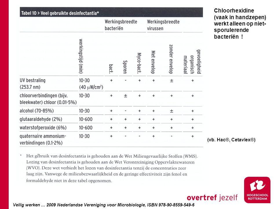 Desinfectantia Veilig werken … 2009 Nederlandse Vereniging voor Microbiologie, ISBN 978-90-8559-549-6 Chloorhexidine (vaak in handzepen) werkt alleen