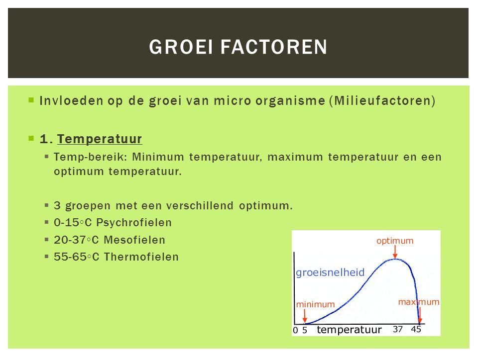  Invloeden op de groei van micro organisme (Milieufactoren)  1. Temperatuur  Temp-bereik: Minimum temperatuur, maximum temperatuur en een optimum t