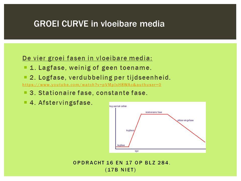 OPDRACHT 16 EN 17 OP BLZ 284. (17B NIET) De vier groei fasen in vloeibare media:  1. Lagfase, weinig of geen toename.  2. Logfase, verdubbeling per