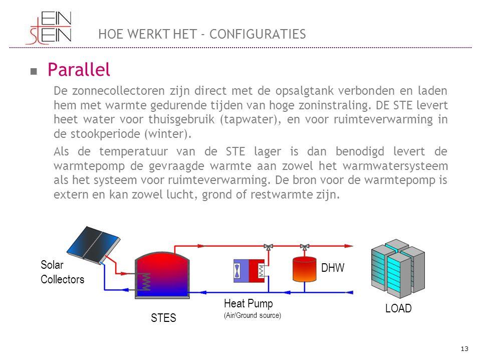 Parallel De zonnecollectoren zijn direct met de opsalgtank verbonden en laden hem met warmte gedurende tijden van hoge zoninstraling.