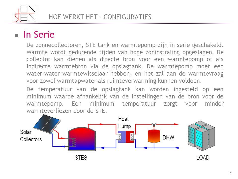 In Serie De zonnecollectoren, STE tank en warmtepomp zijn in serie geschakeld. Warmte wordt gedurende tijden van hoge zoninstraling opgeslagen. De col