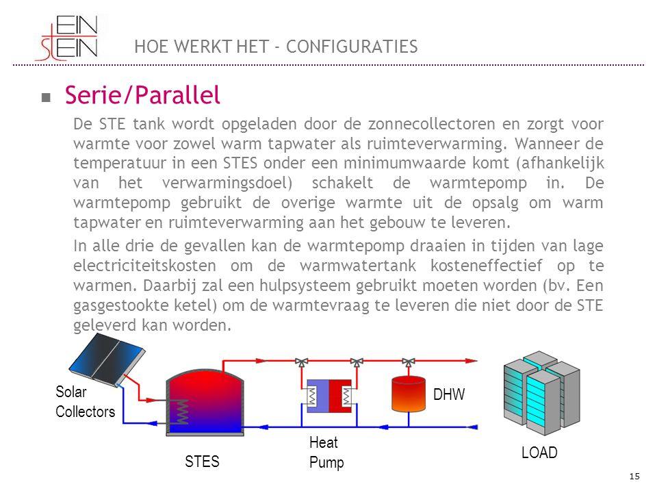 Serie/Parallel De STE tank wordt opgeladen door de zonnecollectoren en zorgt voor warmte voor zowel warm tapwater als ruimteverwarming.