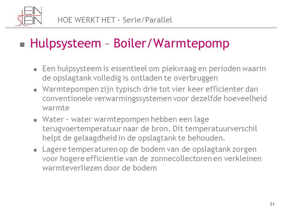21 Hulpsysteem – Boiler/Warmtepomp Een hulpsysteem is essentieel om piekvraag en perioden waarin de opslagtank volledig is ontladen te overbruggen War