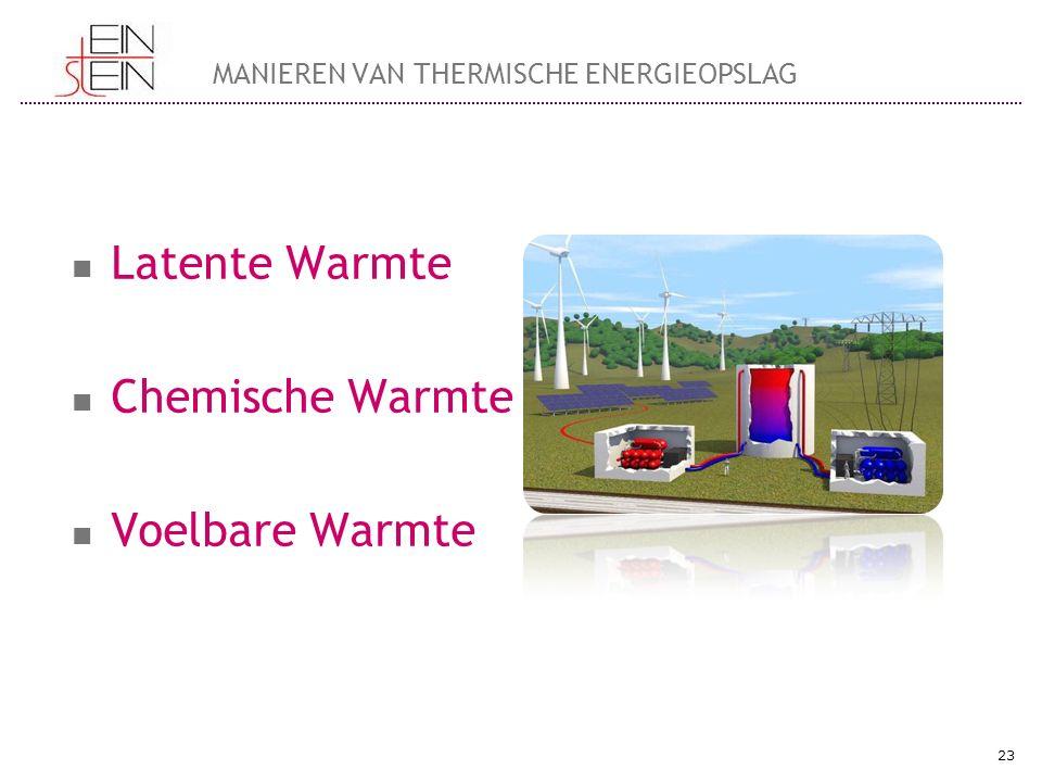 Latente Warmte Chemische Warmte Voelbare Warmte 23 MANIEREN VAN THERMISCHE ENERGIEOPSLAG