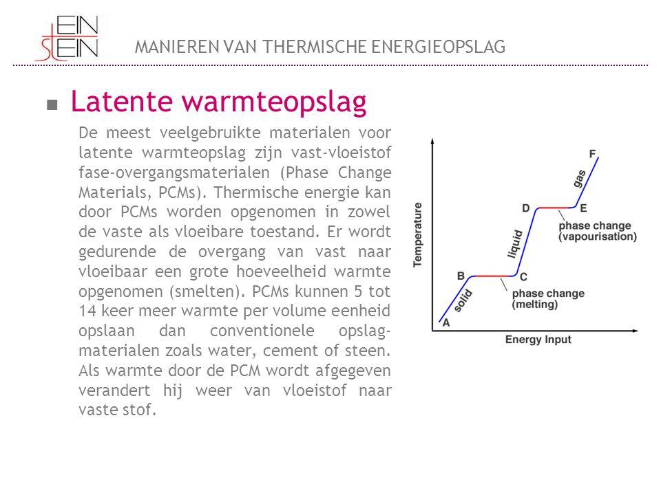 Latente warmteopslag De meest veelgebruikte materialen voor latente warmteopslag zijn vast-vloeistof fase-overgangsmaterialen (Phase Change Materials, PCMs).