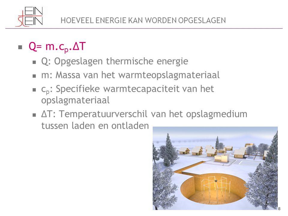 Q= m.c p.ΔΤ Q: Opgeslagen thermische energie m: Massa van het warmteopslagmateriaal c p : Specifieke warmtecapaciteit van het opslagmateriaal ΔT: Temperatuurverschil van het opslagmedium tussen laden en ontladen 28 HOEVEEL ENERGIE KAN WORDEN OPGESLAGEN