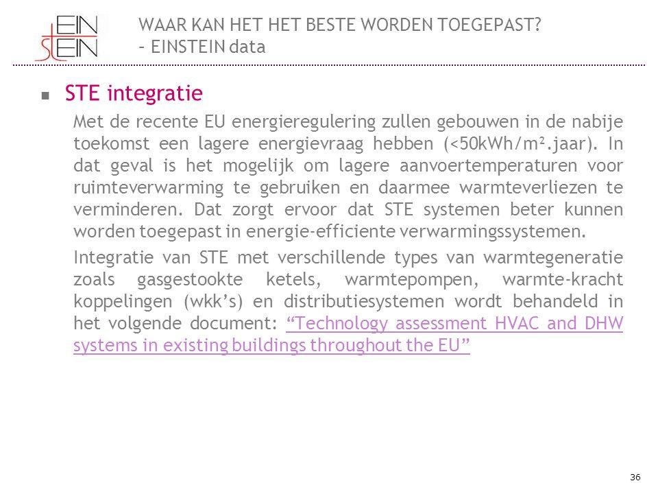 WAAR KAN HET HET BESTE WORDEN TOEGEPAST? – EINSTEIN data STE integratie Met de recente EU energieregulering zullen gebouwen in de nabije toekomst een