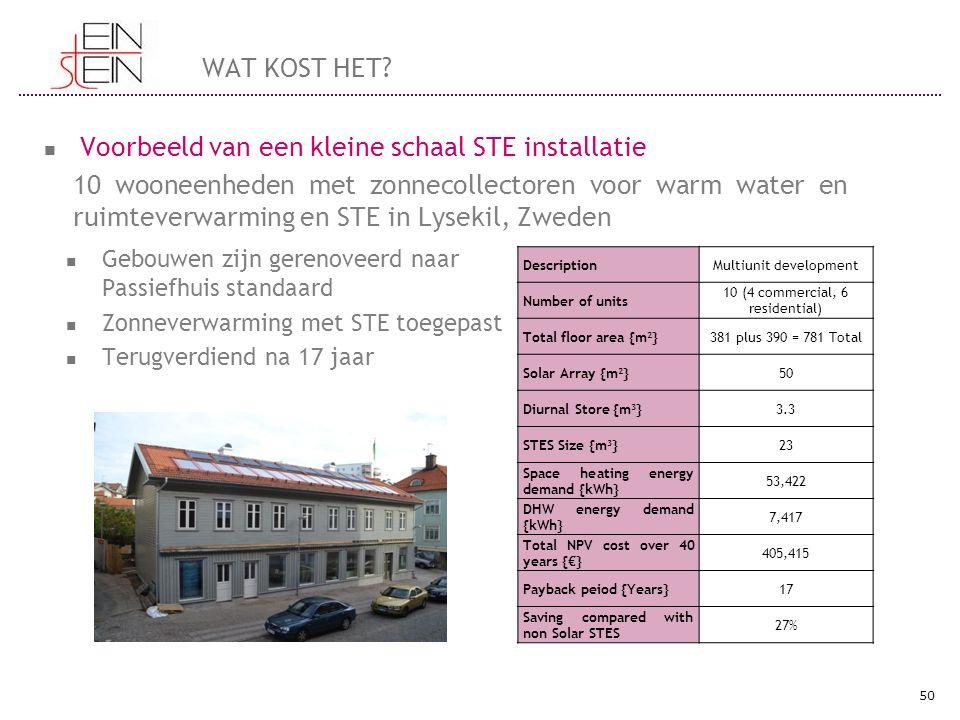 50 DescriptionMultiunit development Number of units 10 (4 commercial, 6 residential) Total floor area {m 2 }381 plus 390 = 781 Total Solar Array {m 2