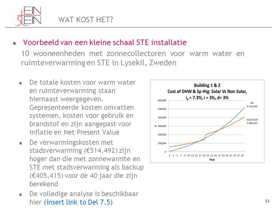 51 De totale kosten voor warm water en ruimteverwarming staan hiernaast weergegeven. Gepresenteerde kosten omvatten systemen, kosten voor gebruik en b