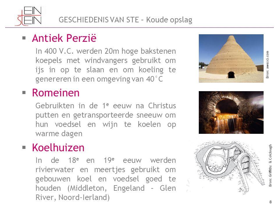 Antiek Perzië In 400 V.C. werden 20m hoge bakstenen koepels met windvangers gebruikt om ijs in op te slaan en om koeling te genereren in een omgevin
