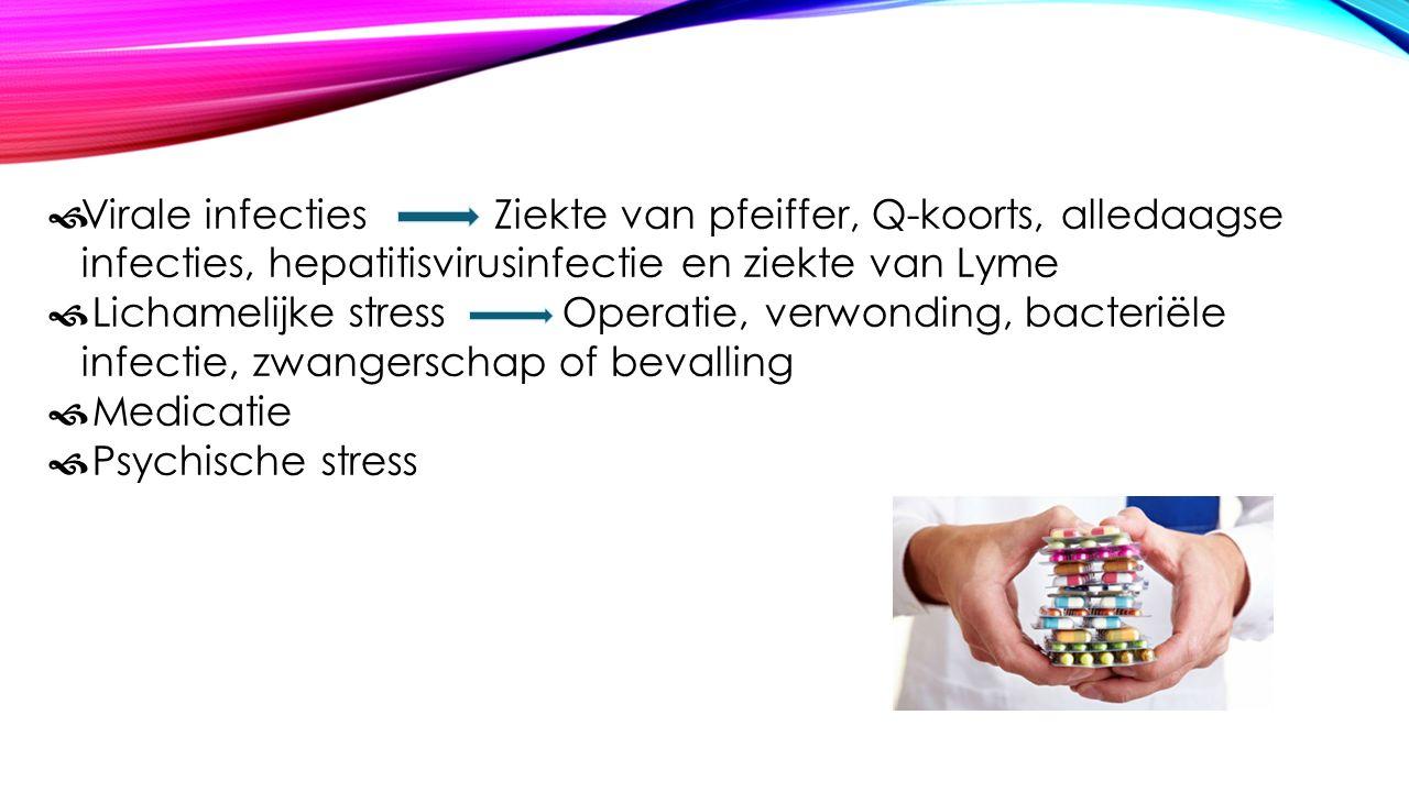  Virale infecties Ziekte van pfeiffer, Q-koorts, alledaagse infecties, hepatitisvirusinfectie en ziekte van Lyme  Lichamelijke stress Operatie, verwonding, bacteriële infectie, zwangerschap of bevalling  Medicatie  Psychische stress