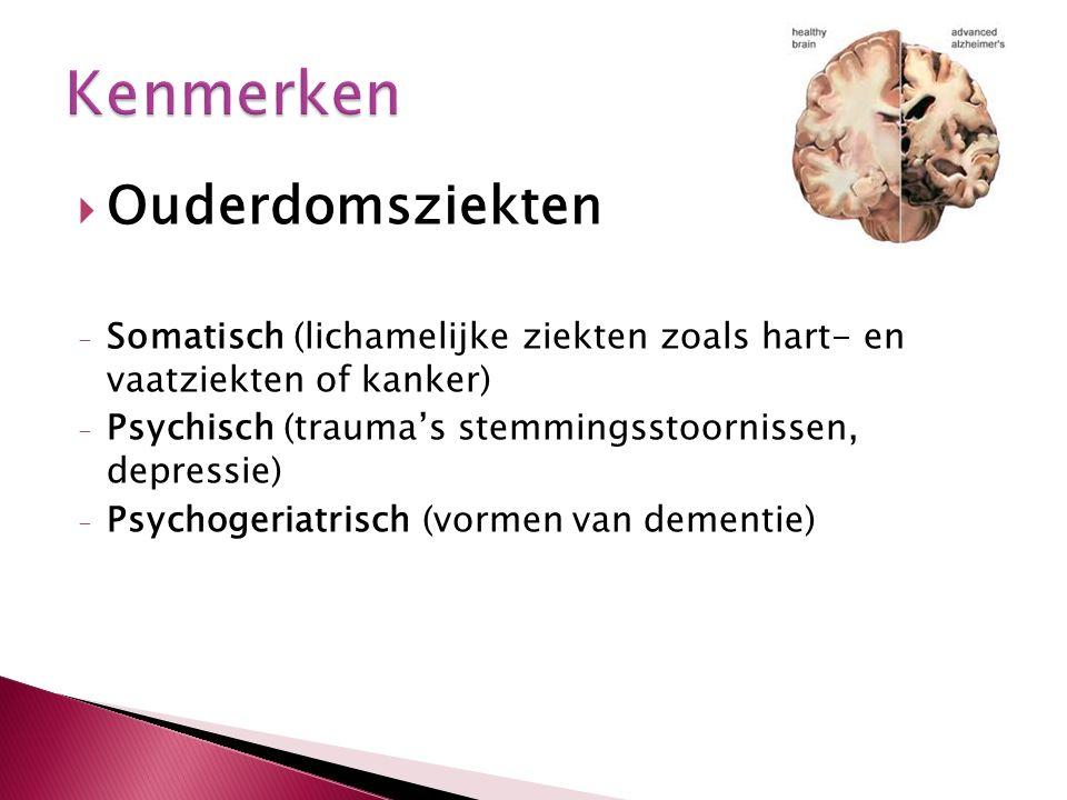 http://www.npo.nl/3onderzoekt/22-01-2014/EO_101209577  http://www.dementieendan.nl/pages/nieuws.html http://www.dementieendan.nl/pages/nieuws.html  Tegen het vergeten  http://www.npodoc.nl/speel.program.30299 35.html http://www.npodoc.nl/speel.program.30299 35.html https://www.youtube.com/watch?v=c1 Dso3cC-_M