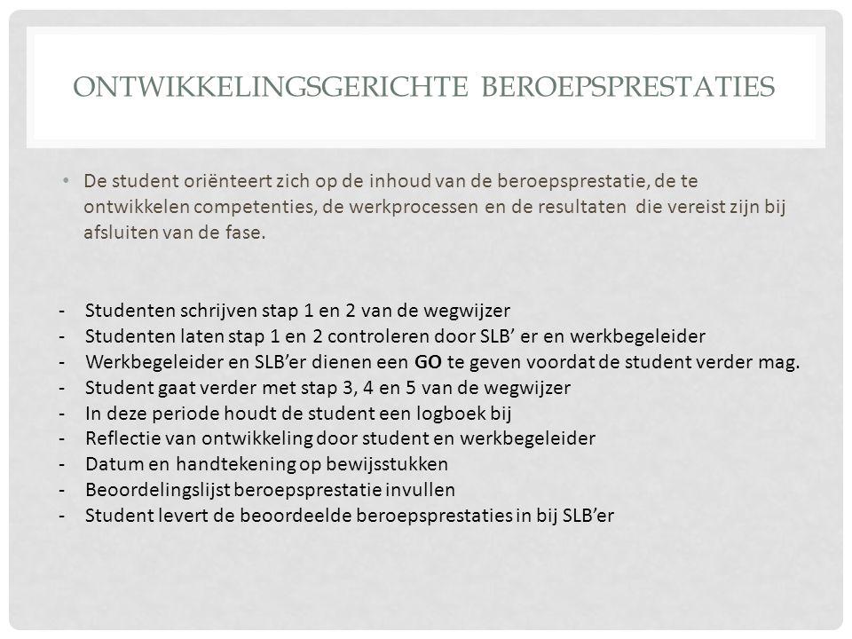 KWALIFICERENDE BEROEPSPRESTATIE Voor deelname heeft student toestemming nodig van BPV begeleider en SLB'er.
