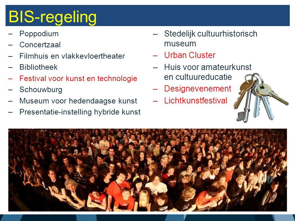 –Poppodium –Concertzaal –Filmhuis en vlakkevloertheater –Bibliotheek –Festival voor kunst en technologie –Schouwburg –Museum voor hedendaagse kunst –P