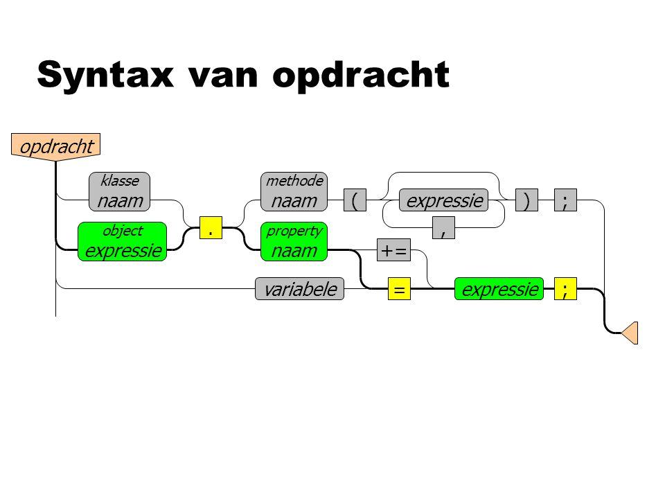 Syntax van opdracht opdracht (), ;expressie klasse naam object expressie. methode naam =expressie; += property naam variabele