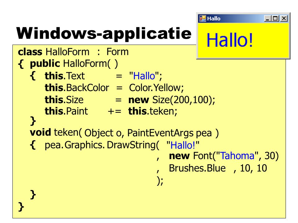 Windows-applicatie class HalloForm { } : Form public HalloForm( ) { } this.Text = Hallo ; this.BackColor = Color.Yellow; this.Size = new Size(200,100); this.Paint += this.teken; } void teken( { Object o, PaintEventArgs pea ) pea.Graphics.