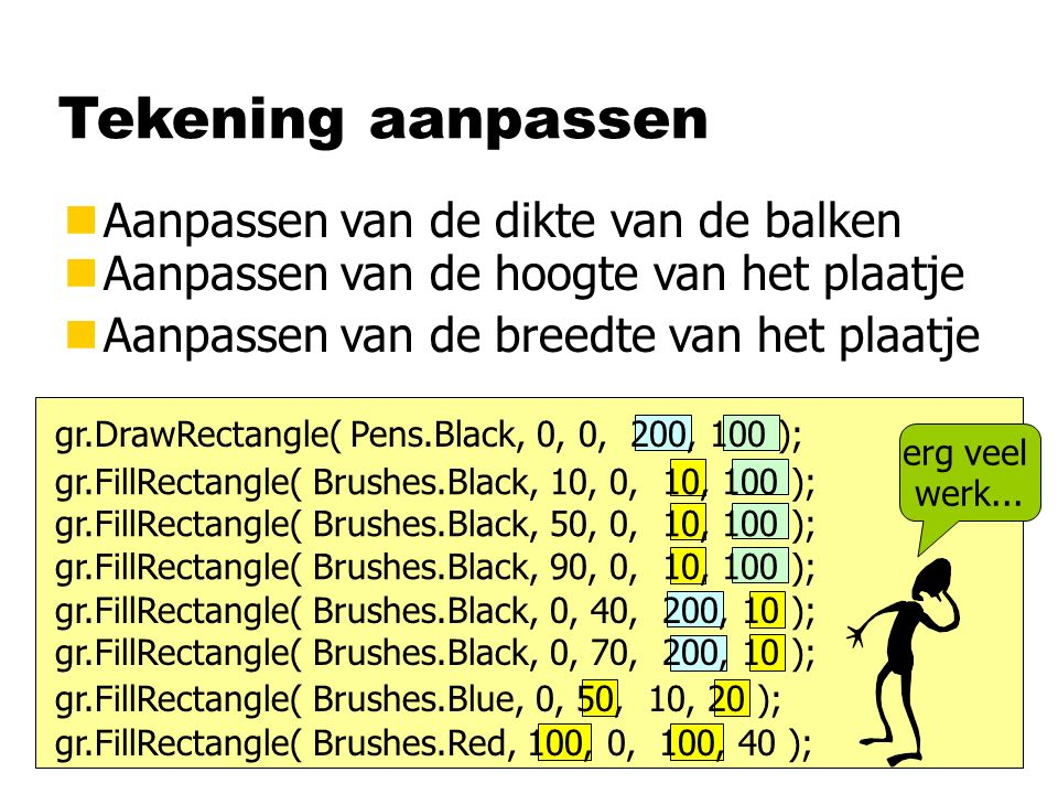 Tekening aanpassen nAanpassen van de dikte van de balken nAanpassen van de hoogte van het plaatje nAanpassen van de breedte van het plaatje gr.FillRectangle( Brushes.Black, 10, 0, 10, 100 ); gr.FillRectangle( Brushes.Black, 50, 0, 10, 100 ); gr.FillRectangle( Brushes.Black, 90, 0, 10, 100 ); gr.DrawRectangle( Pens.Black, 0, 0, 200, 100 ); gr.FillRectangle( Brushes.Black, 0, 40, 200, 10 ); gr.FillRectangle( Brushes.Black, 0, 70, 200, 10 ); gr.FillRectangle( Brushes.Red, 100, 0, 100, 40 ); gr.FillRectangle( Brushes.Blue, 0, 50, 10, 20 ); erg veel werk...