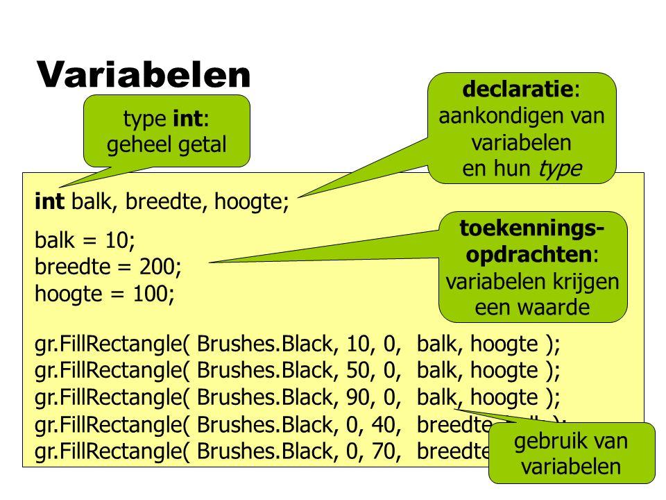 Variabelen gr.FillRectangle( Brushes.Black, 10, 0, balk, hoogte ); gr.FillRectangle( Brushes.Black, 50, 0, balk, hoogte ); gr.FillRectangle( Brushes.B