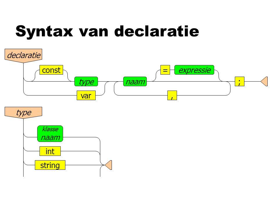 Syntax van declaratie type klasse naam int string declaratie naamtype, =expressieconst ; var