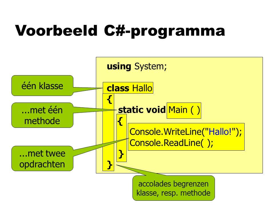 Voorbeeld C#-programma één klasse...met één methode...met twee opdrachten accolades begrenzen klasse, resp. methode using System; class Hallo { static