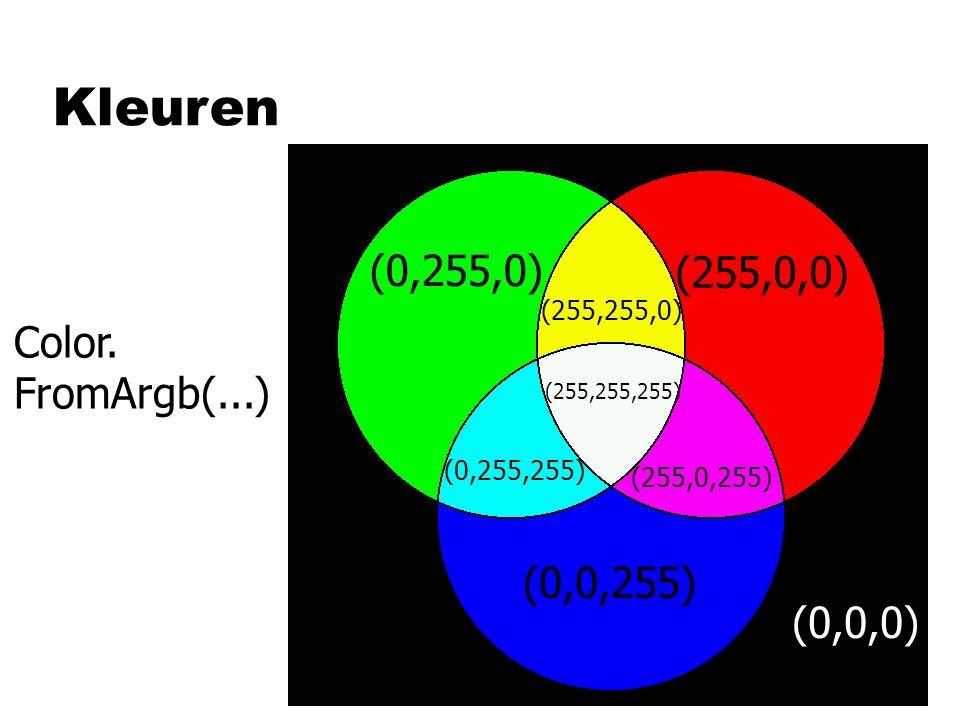Kleuren (255,0,0) (0,255,0) (255,255,0) (0,0,255) (0,255,255) (255,0,255) (255,255,255) (0,0,0) Color. FromArgb(...)