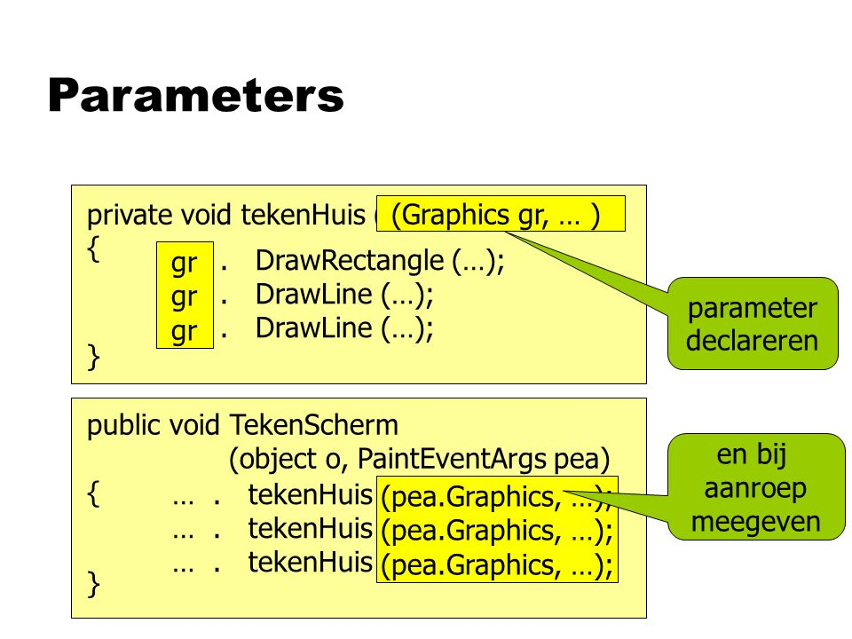 Parameters …. DrawRectangle (…); …. DrawLine (…); ….