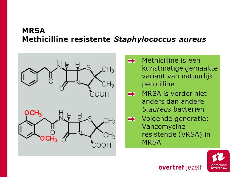 MRSA Methicilline resistente Staphylococcus aureus Methicilline is een kunstmatige gemaakte variant van natuurlijk penicilline MRSA is verder niet anders dan andere S.aureus bacteriën Volgende generatie: Vancomycine resistentie (VRSA) in MRSA
