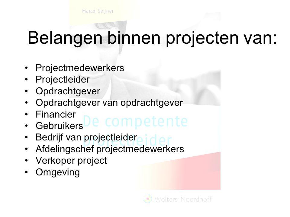 Belangen binnen projecten van: Projectmedewerkers Projectleider Opdrachtgever Opdrachtgever van opdrachtgever Financier Gebruikers Bedrijf van project