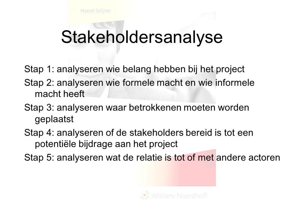 Stakeholdersanalyse Stap 1: analyseren wie belang hebben bij het project Stap 2: analyseren wie formele macht en wie informele macht heeft Stap 3: ana