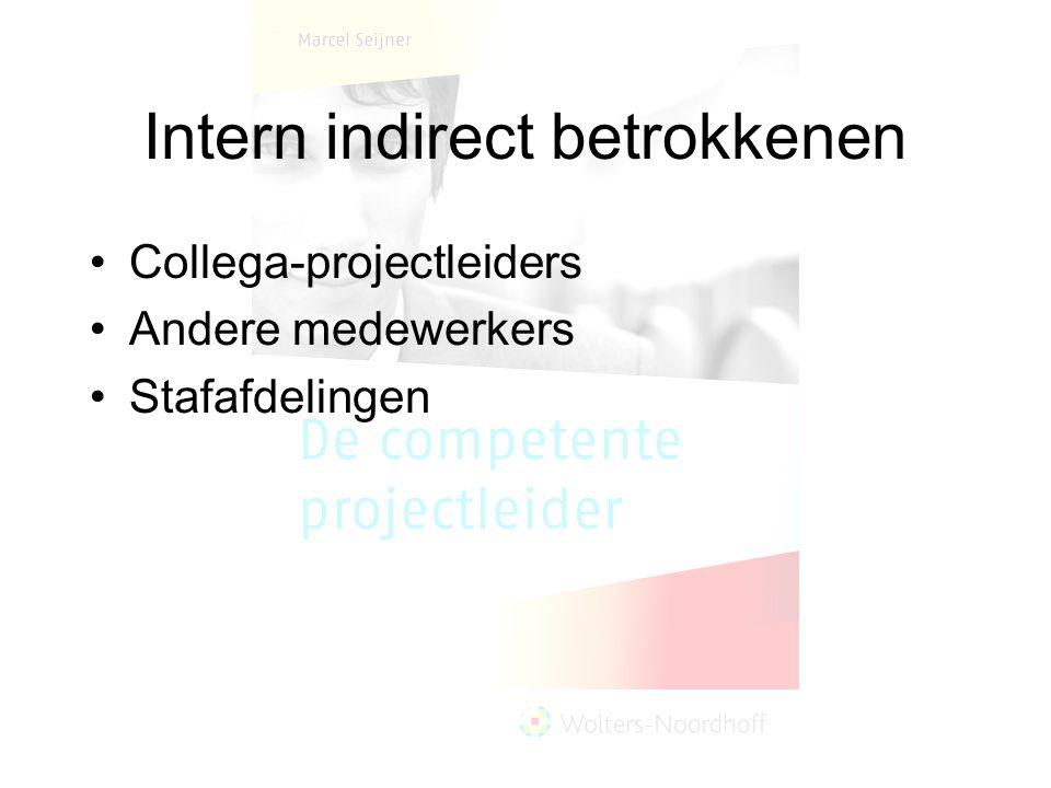 Intern indirect betrokkenen Collega-projectleiders Andere medewerkers Stafafdelingen