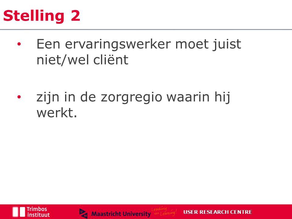 Stelling 2 Een ervaringswerker moet juist niet/wel cliënt zijn in de zorgregio waarin hij werkt.