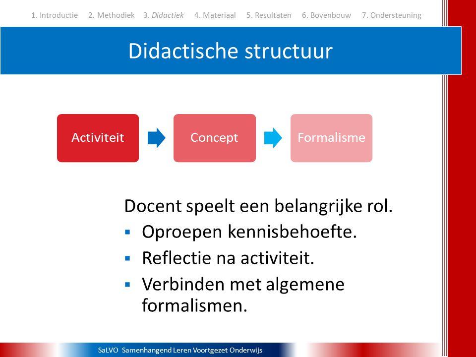 SaLVO Samenhangend Leren Voortgezet Onderwijs Didactische structuur 1. Introductie 2. Methodiek3. Didactiek 4. Materiaal 5. Resultaten 6. Bovenbouw 7.