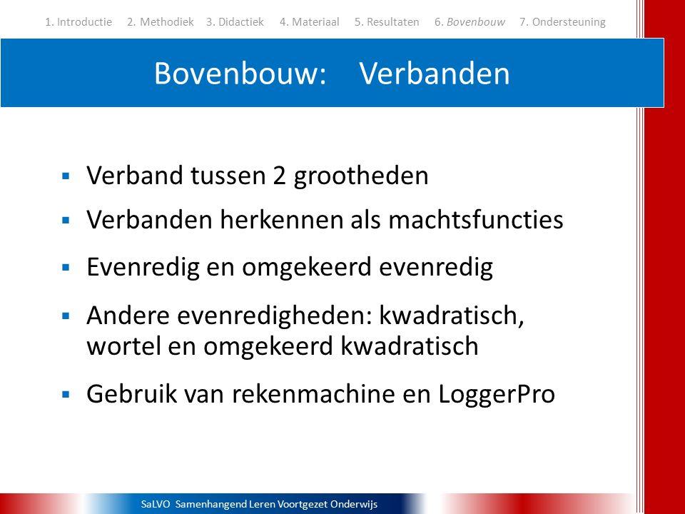 SaLVO Samenhangend Leren Voortgezet Onderwijs Bovenbouw:Verbanden 1. Introductie 2. Methodiek3. Didactiek 4. Materiaal 5. Resultaten 6. Bovenbouw 7. O