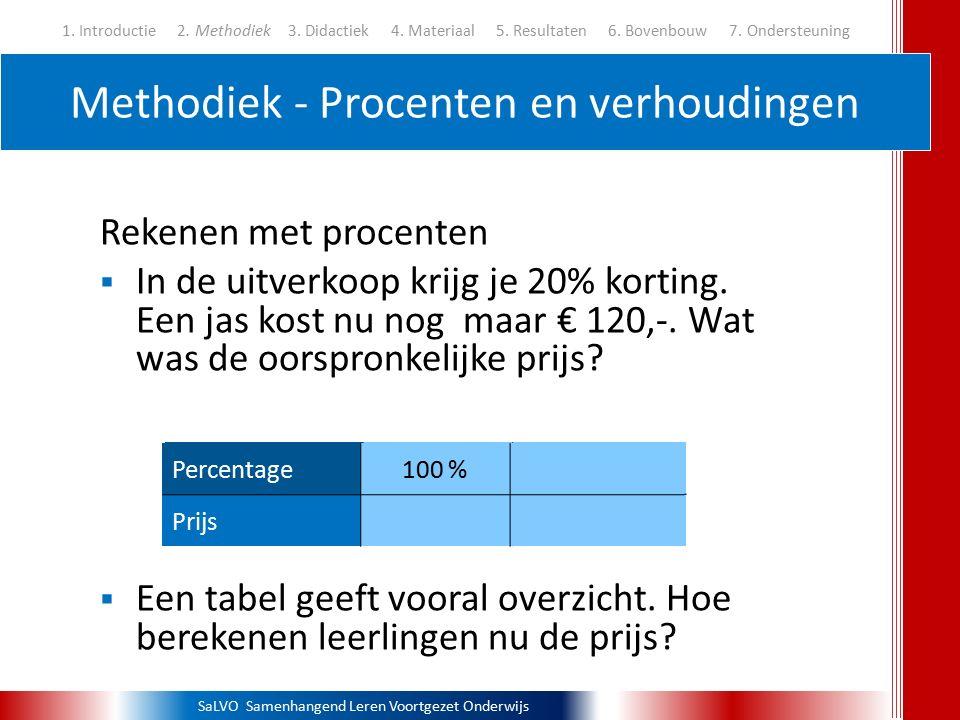 SaLVO Samenhangend Leren Voortgezet Onderwijs Bovenbouw:Verbanden 1.