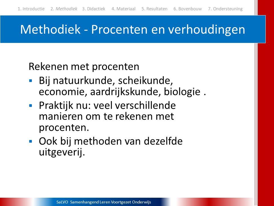 SaLVO Samenhangend Leren Voortgezet Onderwijs Methodiek - Procenten en verhoudingen 1. Introductie 2. Methodiek3. Didactiek 4. Materiaal 5. Resultaten