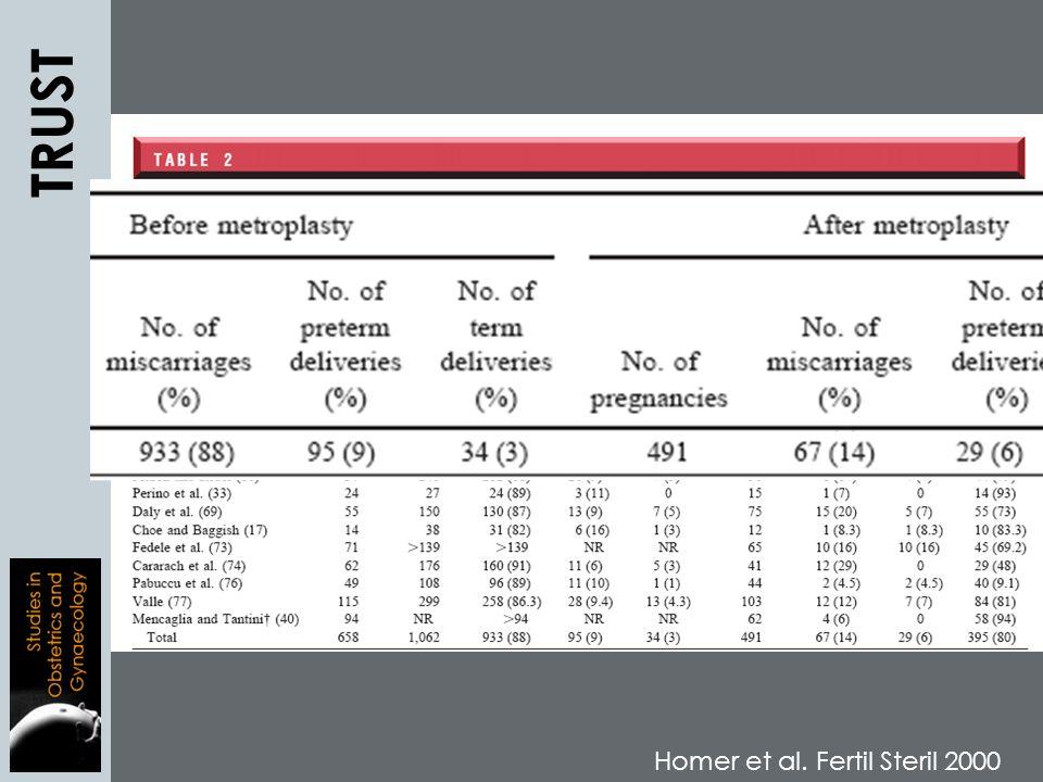 TRUST Homer et al. Fertil Steril 2000