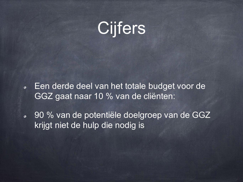 Cijfers Een derde deel van het totale budget voor de GGZ gaat naar 10 % van de cliënten: 90 % van de potentiële doelgroep van de GGZ krijgt niet de hu