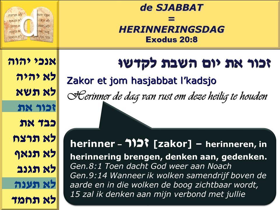 Gerard J.Wijtsma de SJABBAT = HERINNERINGSDAG Exodus 20:8