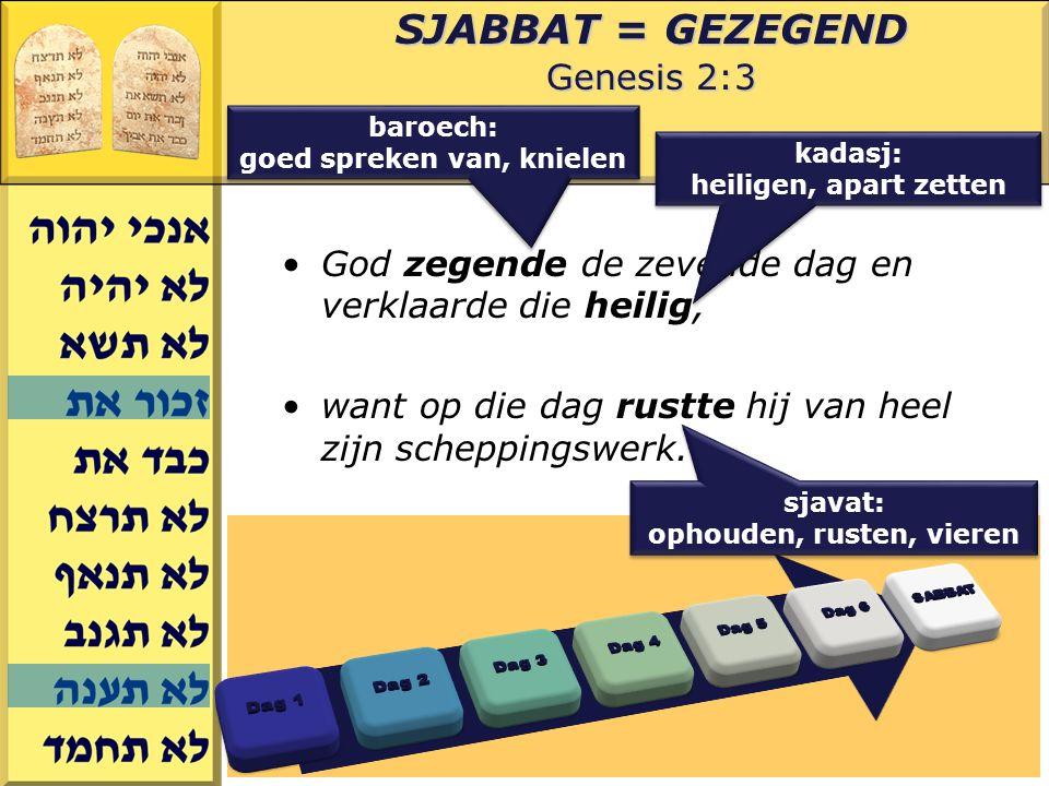 Gerard J.Wijtsma SJABBAT = GEZEGEND Genesis 2:3 God zegende de zevende dag en verklaarde die heilig, want op die dag rustte hij van heel zijn scheppingswerk.