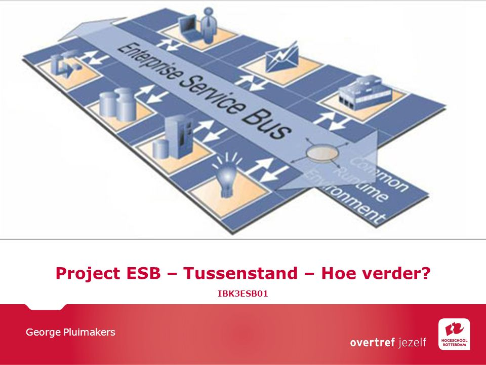 IBK3ESB01 Project ESB – Tussenstand – Hoe verder George Pluimakers