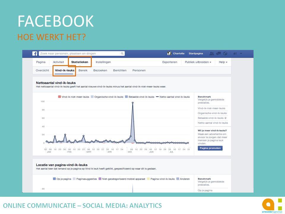 FACEBOOK HOE WERKT HET? 100 ONLINE COMMUNICATIE – SOCIAL MEDIA: ANALYTICS