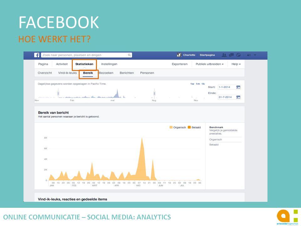 FACEBOOK HOE WERKT HET? 102 ONLINE COMMUNICATIE – SOCIAL MEDIA: ANALYTICS