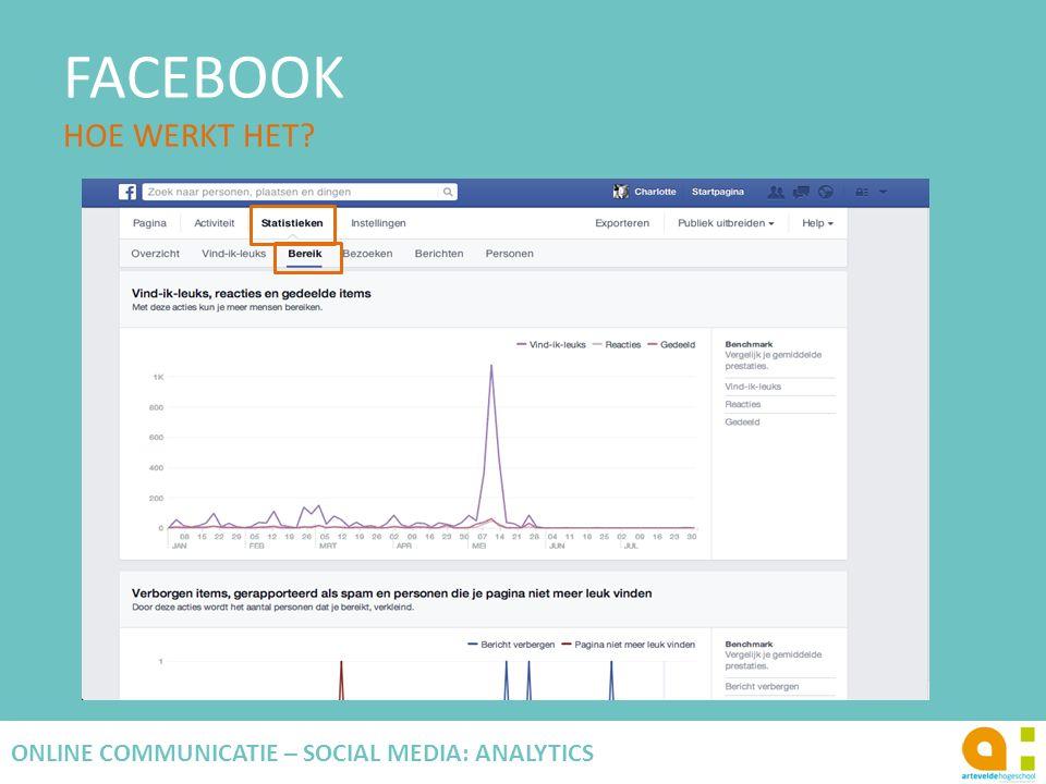 FACEBOOK HOE WERKT HET? 103 ONLINE COMMUNICATIE – SOCIAL MEDIA: ANALYTICS