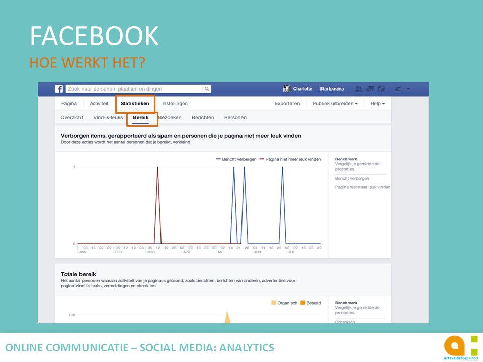 FACEBOOK HOE WERKT HET? 104 ONLINE COMMUNICATIE – SOCIAL MEDIA: ANALYTICS
