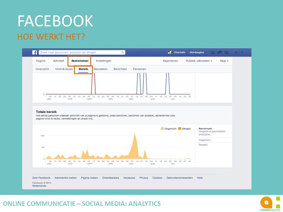 FACEBOOK HOE WERKT HET? 105 ONLINE COMMUNICATIE – SOCIAL MEDIA: ANALYTICS